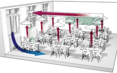 Corona-Viren in Schulen: ventilatorgestütztes Fensterlüften besser als Luftreiniger